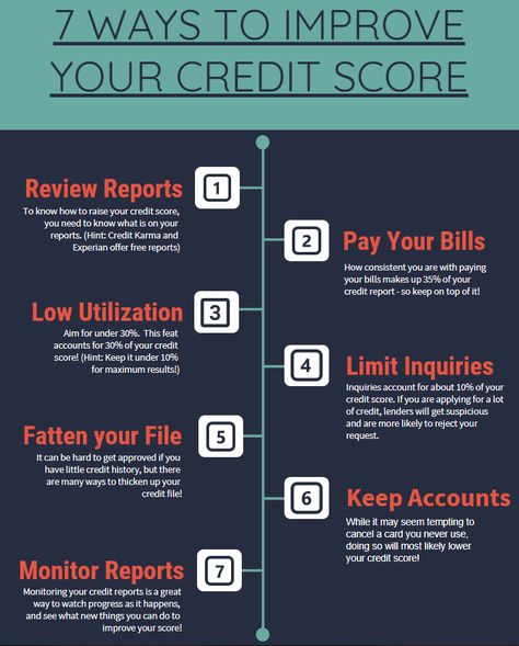 Want a Better Credit Score? Here's How to Get It