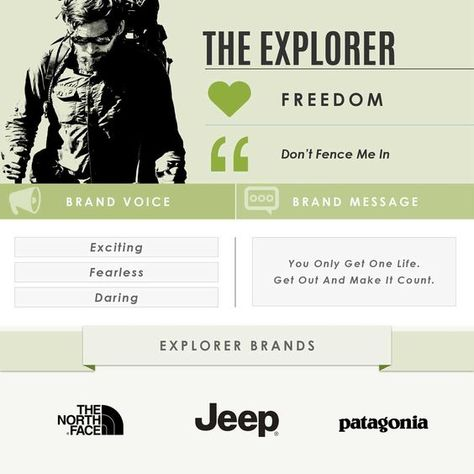 Jeep and The North Face are Explorer brand archetype. Is your brand Explorer archetype?