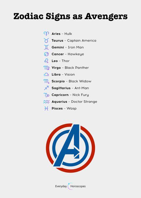 #dailyhoroscope #todayhoroscope #horoscope #zodiacsigns Do you like Avengers? Here's the Avenger you are based on your zodiac sign.