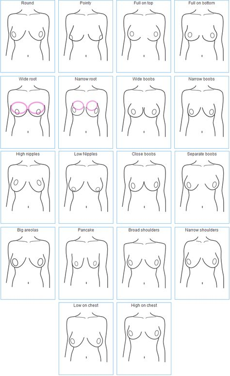 Different Types Of Nipples, Explained