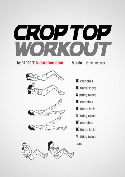 Six-pack abs, gain muscle or weight loss, these workout plan is great for women. Six-pack abs, gain muscle or weight loss, these workout plan is great for women. Gym Workouts, At Home Workouts, Fitness Exercises, Fitness Workout For Women, Fitness Abs, Ju Jitsu, Darebee, Workout Bauch, Workout For Flat Stomach