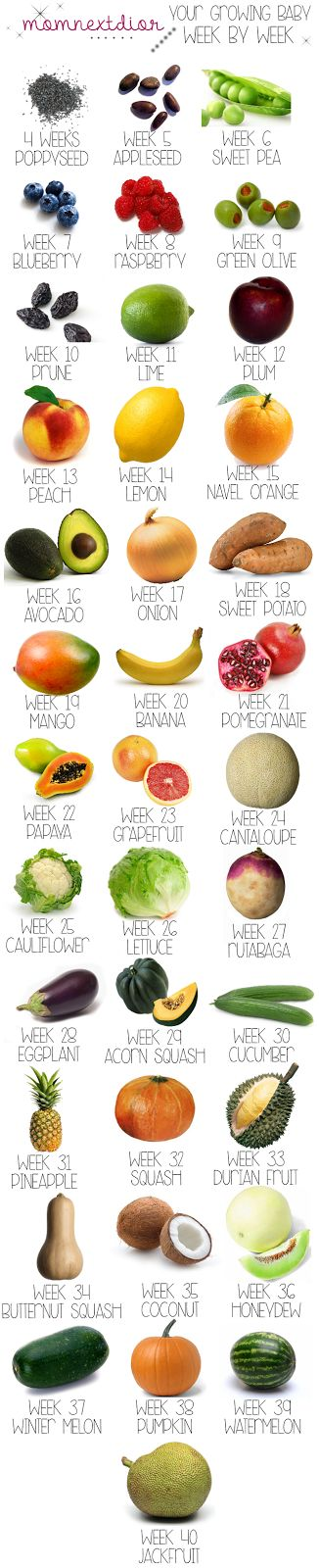 Week By Size Chart Of Growing Baby Using Fruits And Vegetables Love This Oh Weeks Fruit