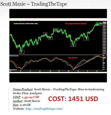 Online broker tarieven vergelijken