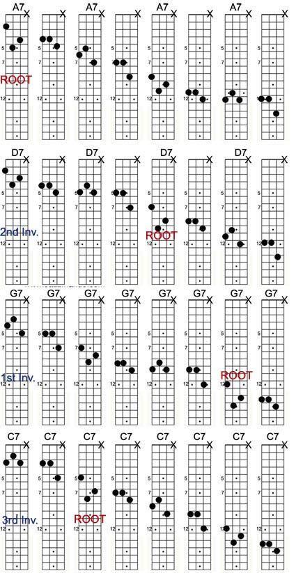 38 best Mandolin assist images on Pinterest Mandolin, Music - mandolin chord chart