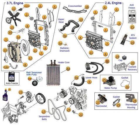 24 Jeep Liberty KJ Parts Diagrams ideas | jeep liberty, jeep, morris 4x4  center | 2005 Jeep Liberty Sport Engine Diagram |  | Pinterest