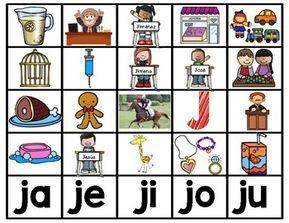 Ja Je Ji Jo Ju En 2020 Silabario En Espanol Silabas Para