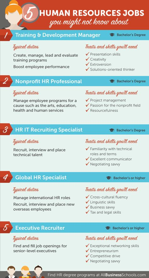 The outstanding benefit of web Payroll Management System is its - human resource job description