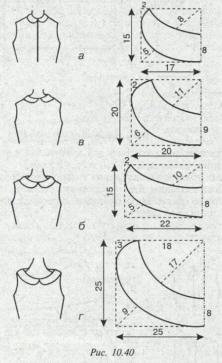 الگوی یقه ب ب Sewing Collars Dress Sewing Patterns Fashion Sewing Pattern