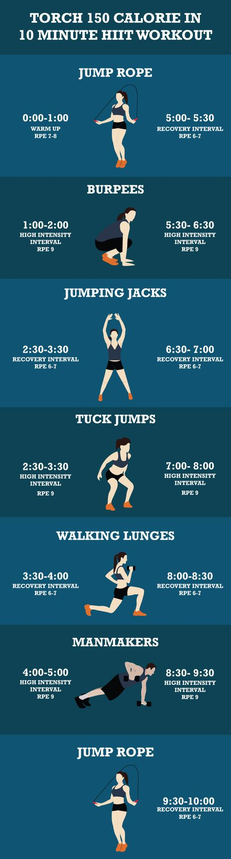 HIIT Workout To Torch 150 Calories In 10 Minutes   Fitness Republic