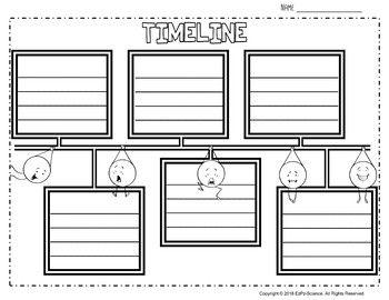 Timeline Graphic Organizer Organizadores Literatura