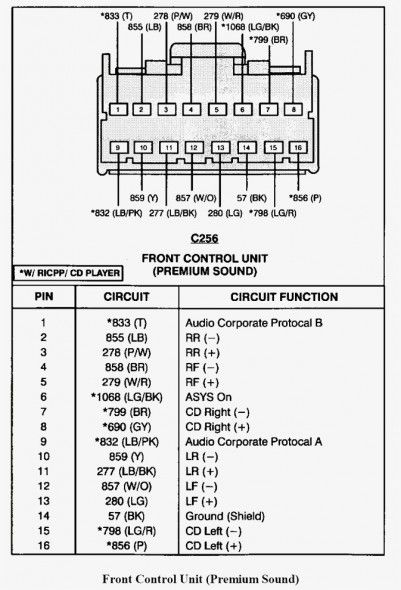 2005 ford explorer radio wiring diagram  ford explorer