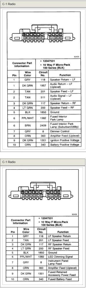17+ 1989 Chevy Truck Radio Wiring Diagram - Truck Diagram - Wiringg.net |  Chevy tahoe, Radio, ChevyPinterest