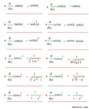 Derivative Of Hyperbolic Functions Smtutor Learning Center