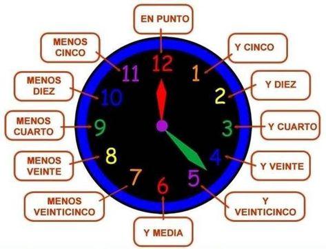 29 Ideas De Horas Aprender La Hora Reloj Para Niños Actividades De Matematicas