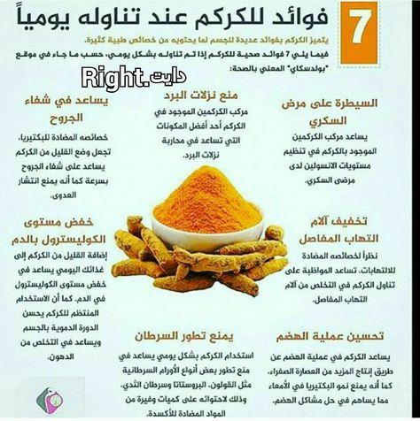 Image result for فوائد الكركمين