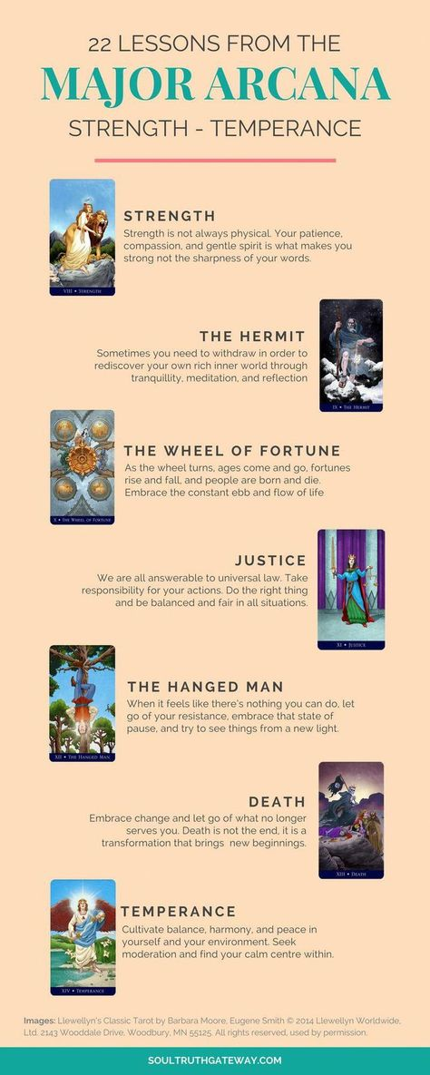 22 Lessons From The Major Arcana Part 2: Strength - Temperance - Trying to learn the tarot card meanings? Read this article to understand the tarot major arcana and the fools journey. Also download some FREE tarot cheat sheets! #tarot #tarotlearning #tarotcardmeanings #soultruthgateway #howtoreadtarotcards