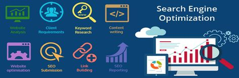 Professional SEO services in Noida