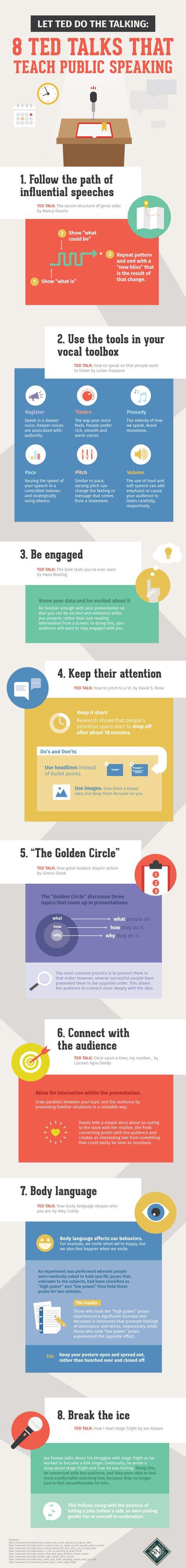 8 Ted Talks That Teach Public Speaking #infographic #PublicSpeaking