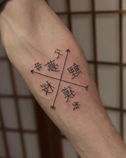 60 Japanese Kanji Tattoo And Symbols Arm Tattoos Best