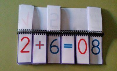 Material Manipulativo El libro movil de las operaciones básicas Editable