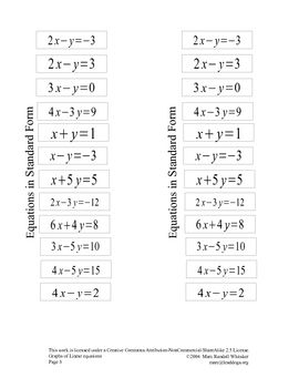This packet shows linear functions in four formats - as equations ...