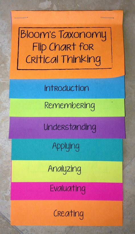 strategies for critical thinking in the classroom Reflective thinking helps learners develop higher-order thinking skills by prompting learners to a) relate new knowledge to prior understanding, b) think in both abstract and conceptual terms, c) apply specific strategies in novel tasks, and d) understand their own thinking and learning strategies.