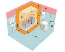 14+ Norme prise salle de bain lavabo ideas in 2021