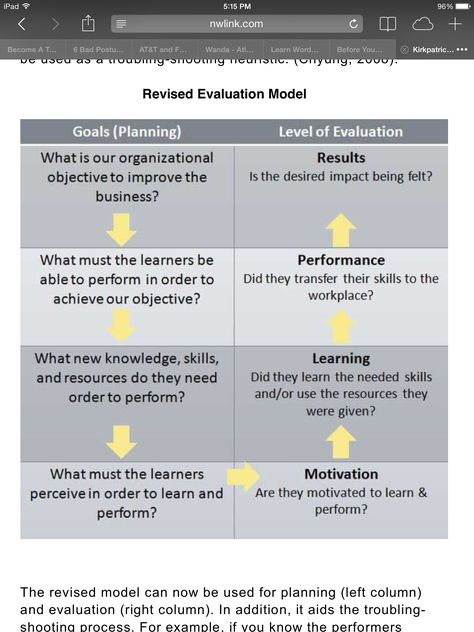 Logic Model Example Public Health Pinterest Program evaluation - staffing model template