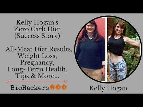 youtube dukan diet results