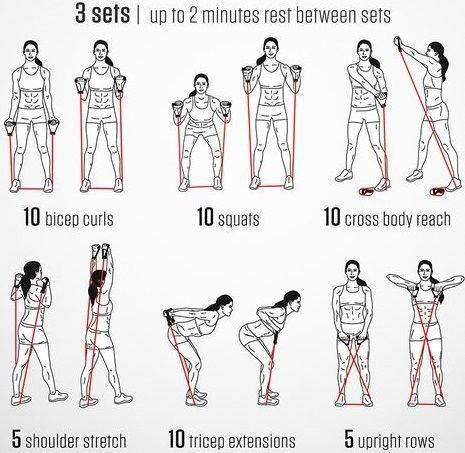 resistance band exercises for men,resistance bands exercises for beginners,resis. - Exercices de fitness - resistance band exercises for men,resistance bands exercises for beginners,resistance tube exercise - Resistance Band Arms, Resistance Band Training, Resistance Workout, Resistance Band Exercises, Thera Band Exercises, Strength Training, Workout Hiit, Ab Workout At Home, Fitness Workouts