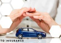 Auto Insurance Auto Insurance Quotes Auto Insurance Article