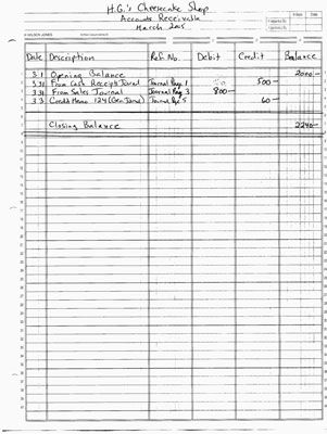 How To Post Entries To The General Ledger General Ledger Sample