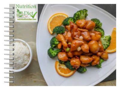 وجبات رمضانية سريعة صحية ولذيذة ومناسبة للرجيم والعزومات الفردية والعائلية Stuffed Peppers Nutrition Diet And Nutrition