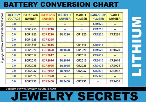 Lithium watch battery conversion chart battery conversion charts