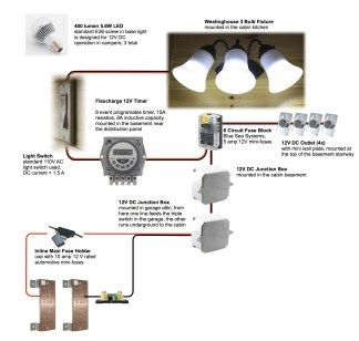 12 Volt Led Ice House Lights Led Lights 12 Volt Led Lights For Homes Light Switch Wiring 12v Led Lights Lighting Diagram