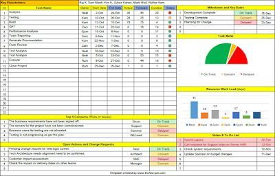 One Page Project Manager Template Excel Excel Templates Project