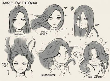 Drawing Hair Tutorial Anime 61 Ideas Drawing Hair Tutorial Anime 61 Ideas Hair Drawing You Are In Th In 2020 Drawing Hair Tutorial How To Draw Hair Anime Hair Color