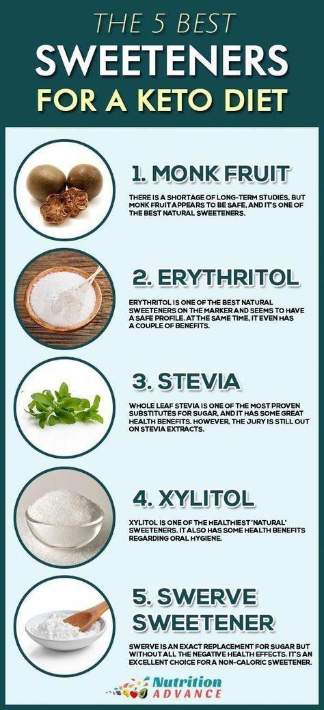 is keto diet sugar free