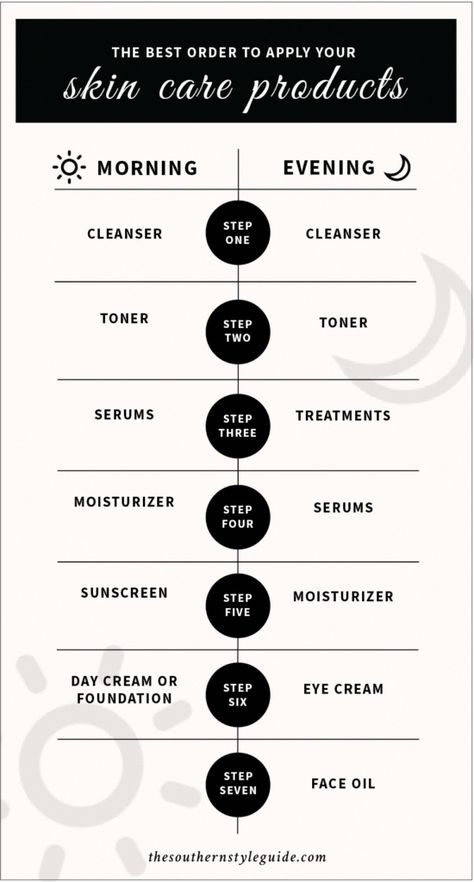 how to apply skincare products, morning skincare routine, nightly skincare routine #Skincaretips #SkinCareMasks