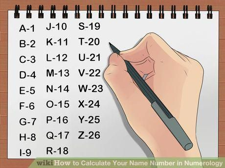 Image Titled Calculate Your Name Number In Numerology Step 1 Nameastrology Numerology Numerology Calculation Numerology Life Path