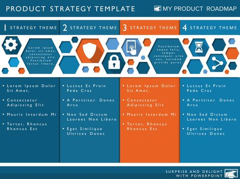 Product Strategy Template  My Product Roadmap  Food