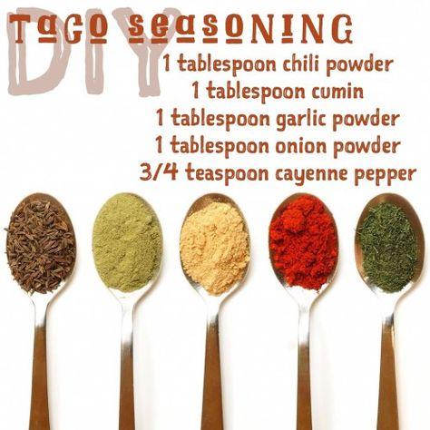 DIY taco seasoning. Good - use 1/2 recipe plus a pinch of salt for 1 lb ground meat.