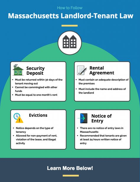 Massachusetts landlord-tenant law is landlord-friendly. This guide we'll discuss the laws landlords and tenant should know about in Massachusetts.