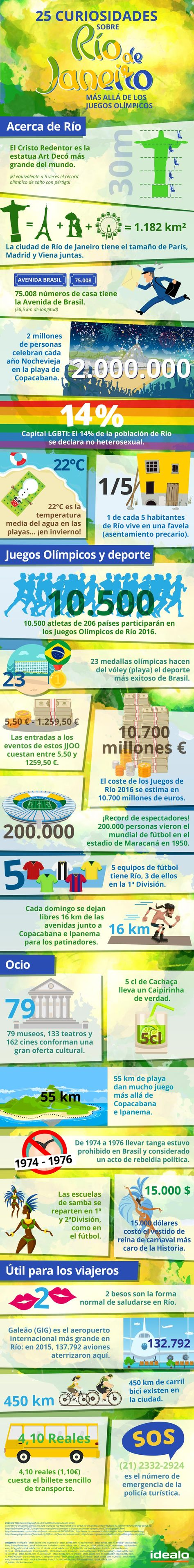 Descubre Río de Janeiro y los Juegos Olímpicos de 2016 en esta divertida infografía.  #infographic #RIO2016