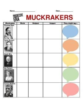Muckrakers Graphic Organizer Progressive Era Graphic Organizers