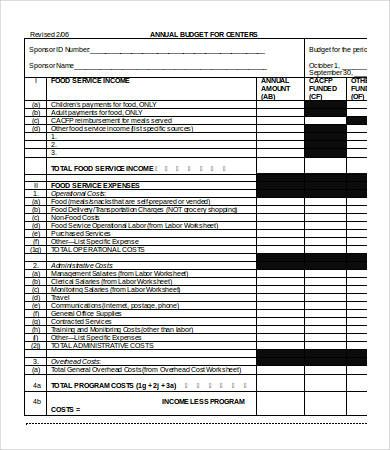 Annual Budget Template Word Training Budget Template How To