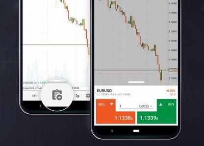 Spotware Unveils Ctrader Mobile 3 3 Beta Trading Signals Beta
