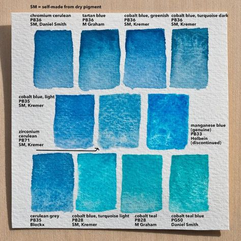 Too Much White Paper Art Pigments Reviews Blue Pigment