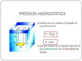Hidrostatica Presion Hidrostatica Universidad De Guayaquil Fisica
