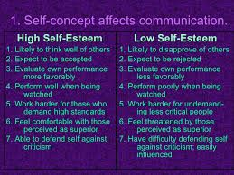 Image Result For Picture Of How Doe Communication Impact Self Esteem Concept Interpersonal Essay